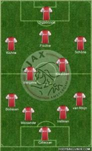 El posible XI del Ajax