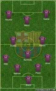 Posible XI del FC Barcelona