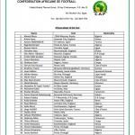 Cuatro jugadores de la Ligue1 entre los mejores de África