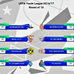 Suerte dispar en el sorteo de la Youth League