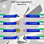 Suerte dispar en el sorteo de la Youth League